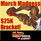 Intertops Sportsbook Free March Madness Brackets Contest